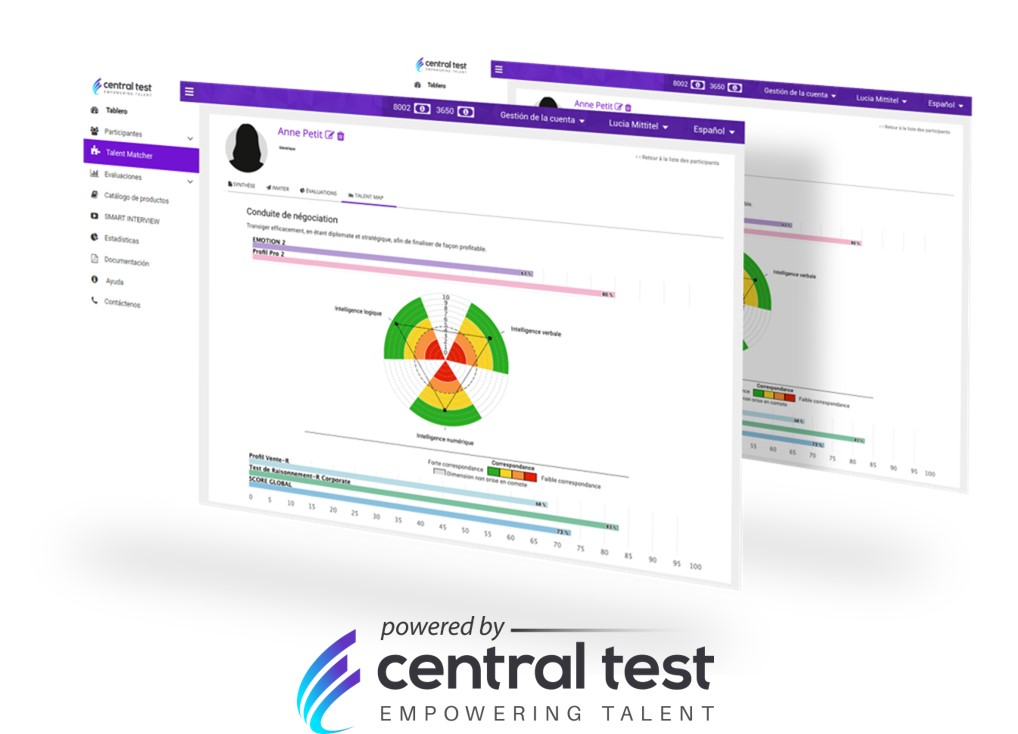 Visuel central test